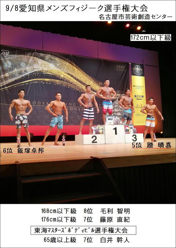 9月8日愛知県メンズフィジーク選手権大会